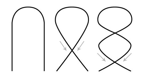 schéma pour former les brioches